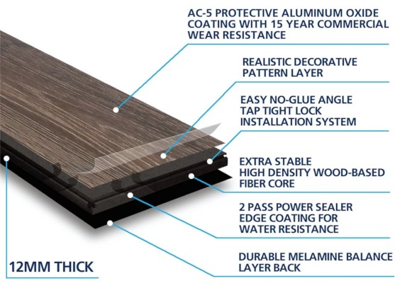AquaGuard Laminate Layer