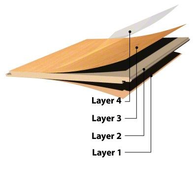 Laminate Flooring Layer