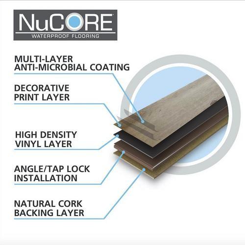 NuCore Waterproof Construction