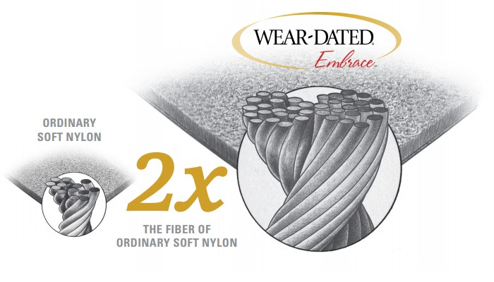 A Remarkable Development in Premium Soft Nylon