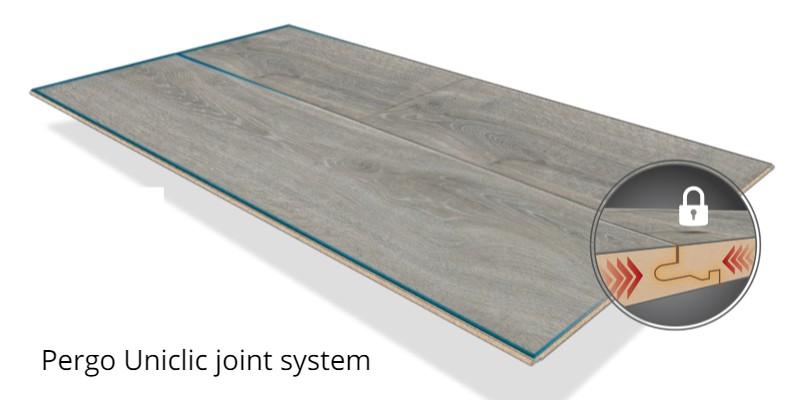 Pergo Uniclic Joint System