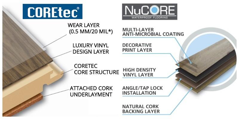 Coretec vs Nucore Construction