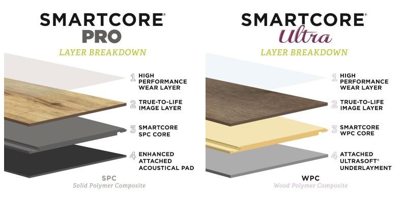 Amsrtcore pro vs utra Construction