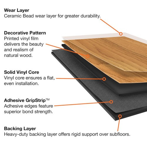 Trafficmaster Allure Vinyl Plank Reviews And Prices 2020